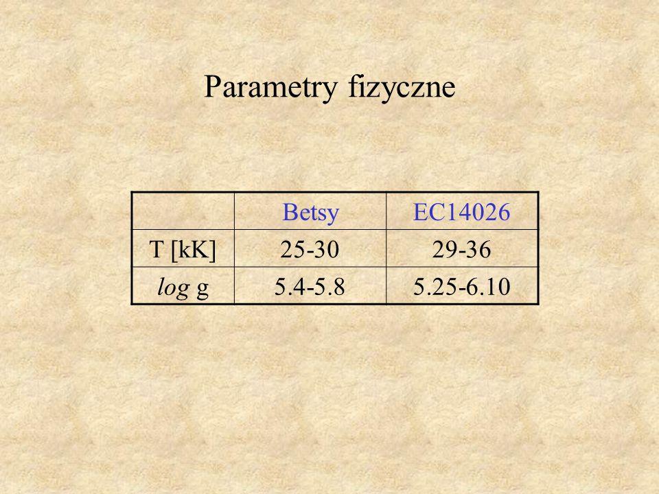 Parametry fizyczne Betsy EC14026 T [kK] 25-30 29-36 log g 5.4-5.8